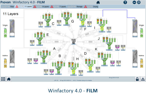 Winfactory 4.0 FILM - UK Plastics News