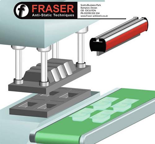 Plastics news Fraser Anti-Static Techniques