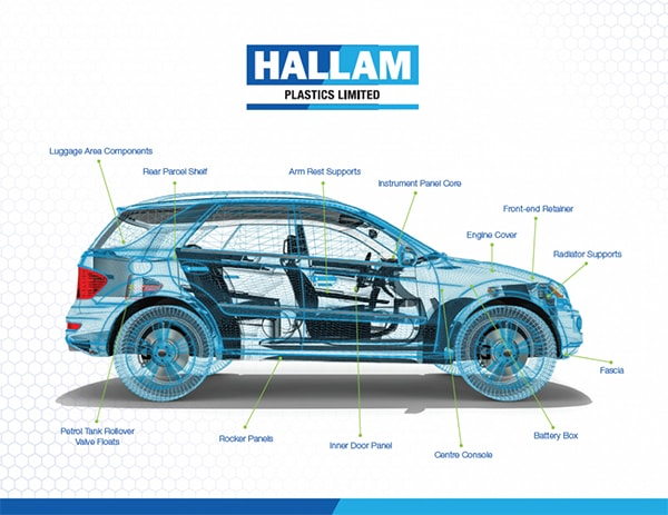 Plastics news Combining Injection Moulding and Engineered Structural Foam for the Automotive Market