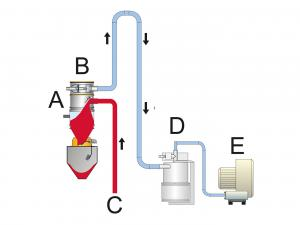 Schematic representation of a conveying system