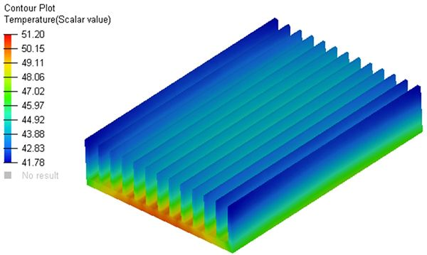 Heatsink thermal analysis