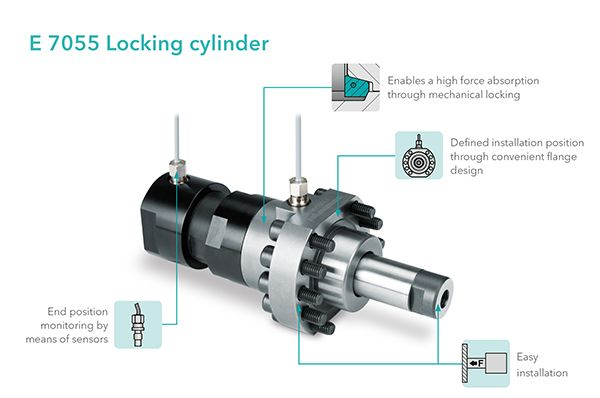 Meusburger Locking Cylinder