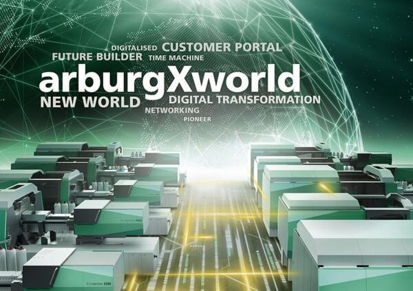 arburgXworld
