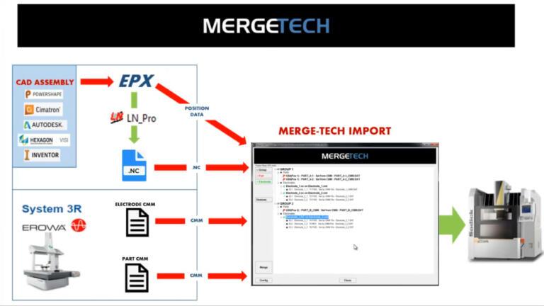MergeTech Screenshot