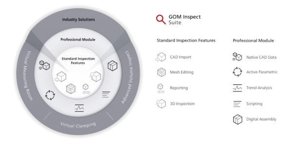 gom-inspect-suite-module
