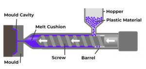 Screw Barrel Diagram