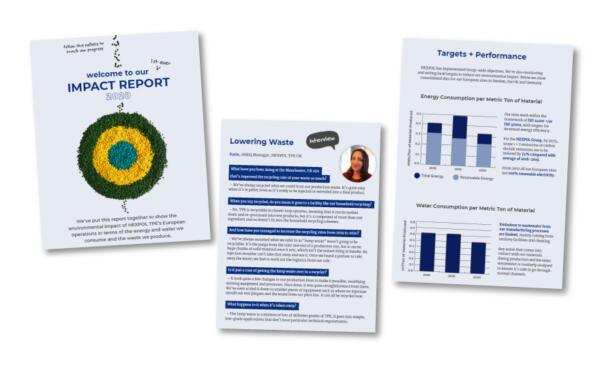 HEXPOL TPE Impact Report 2020