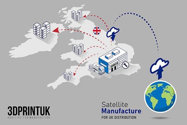 3DPrintUK: Accelerating Satellite Manufacturing