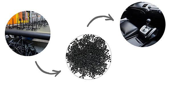 HEXPOL TPE: Dryflex Circular TPE for Automotive Interiors